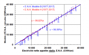 electricite4