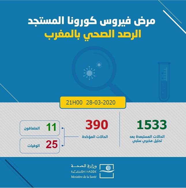 IMG 20200328 WA0122