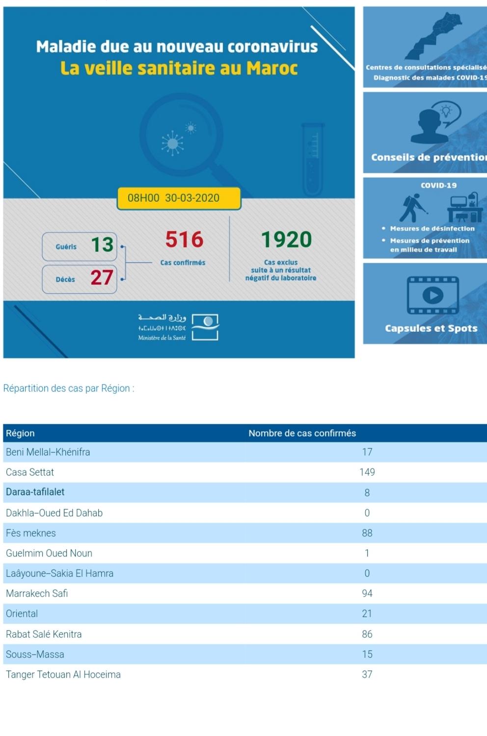 Screenshot 20200330 082552 Samsung Internet