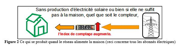 lectricité2