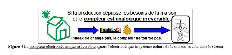 lectricité3