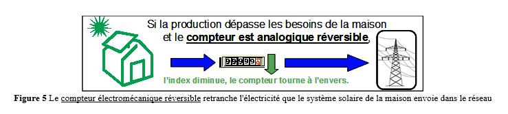 lectricité5