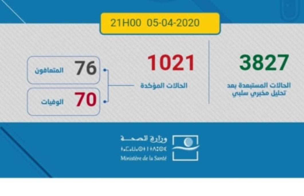 Screenshot 20200405 211032 WhatsApp