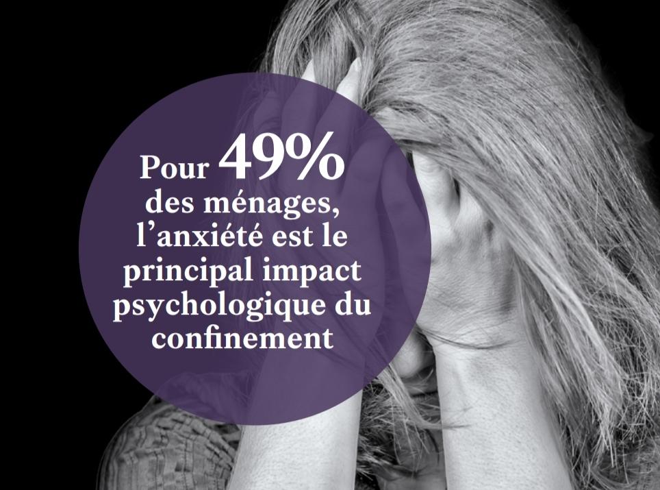 hcp effets psichologiques covid-19