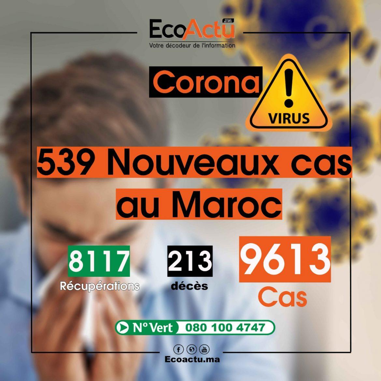 coronavirus 19 juin