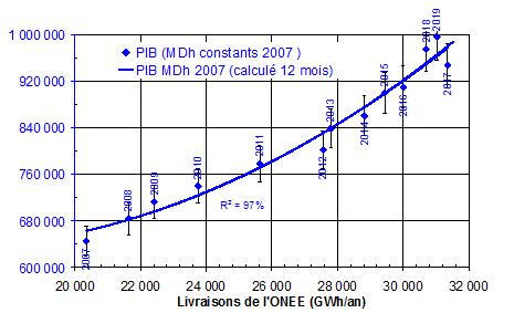 figure2 3