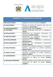 commission de discipline de l'ACAPS