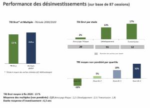 Capital investissement 10